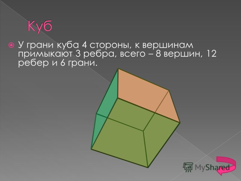 У грани куба 4 стороны, к вершинам примыкают 3 ребра, всего – 8 вершин, 12 ребер и 6 грани.