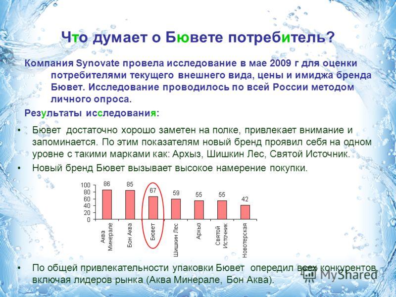Что думает о Бювете потребитель? Компания Synovate провела исследование в мае 2009 г для оценки потребителями текущего внешнего вида, цены и имиджа бренда Бювет. Исследование проводилось по всей России методом личного опроса. Результаты исследования: