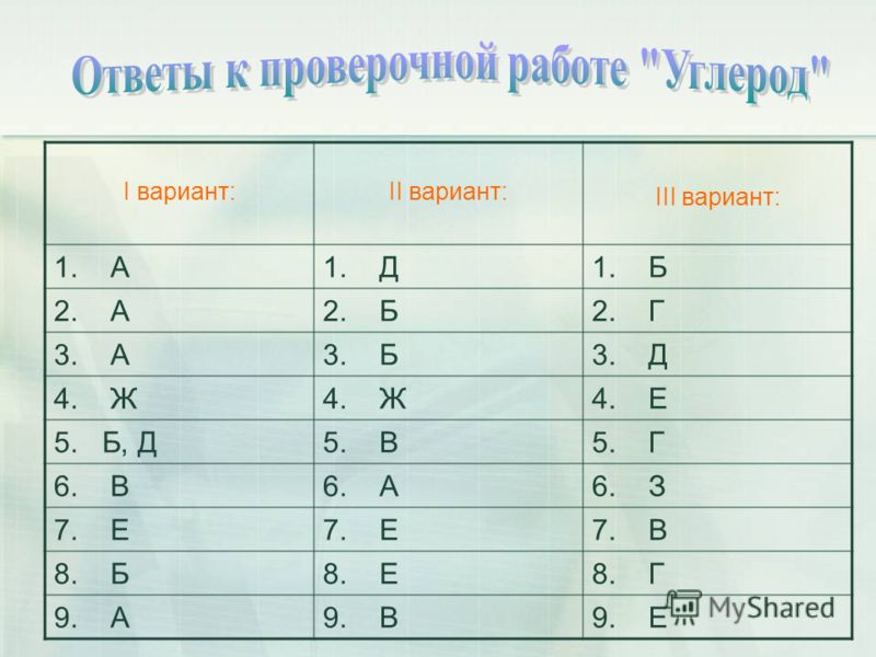 I вариант:II вариант: III вариант: 1. А1. Д1. Б 2. А2. Б2. Г 3. А3. Б3. Д 4. Ж 4. Е 5. Б, Д5. В5. Г 6. В6. А6. З 7. Е 7. В 8. Б8. Е8. Г 9. А9. В9. Е