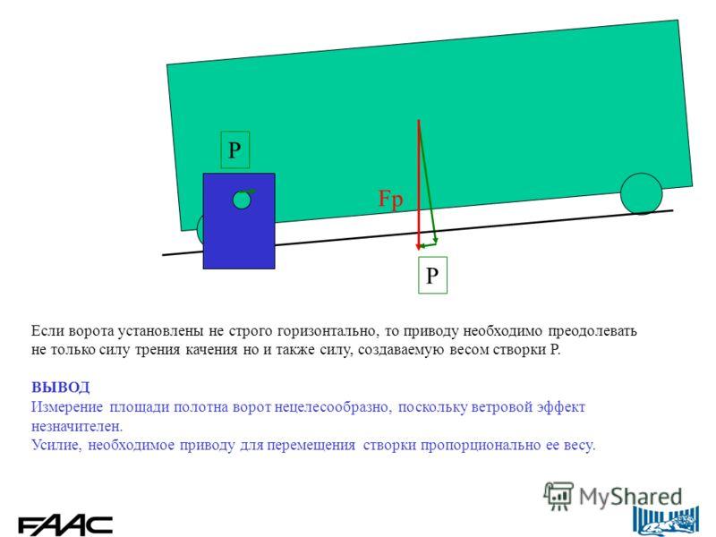 Если ворота установлены не строго горизонтально, то приводу необходимо преодолевать не только силу трения качения но и также силу, создаваемую весом створки Р. ВЫВОД Измерение площади полотна ворот нецелесообразно, поскольку ветровой эффект незначите