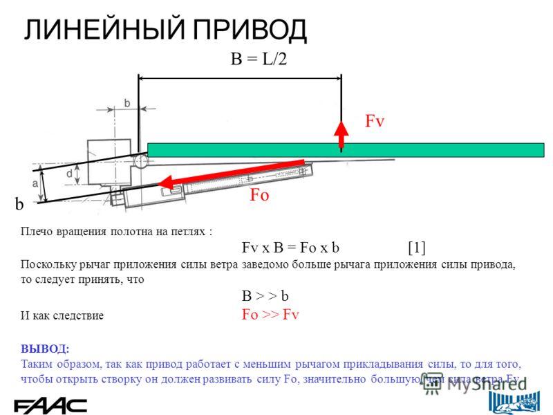 Плечо вращения полотна на петлях : Fv x B = Fo x b[1] Поскольку рычаг приложения силы ветра заведомо больше рычага приложения силы привода, то следует принять, что B > > b И как следствие Fo >> Fv ВЫВОД: Таким образом, так как привод работает с меньш
