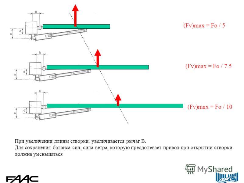 При увеличении длины створки, увеличивается рычаг В. Для сохранения баланса сил, сила ветра, которую преодолевает привод при открытии створки должна уменьшаться (Fv)max = Fo / 5 (Fv)max = Fo / 7.5 (Fv)max = Fo / 10