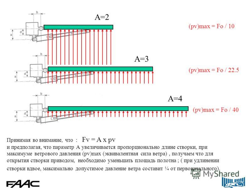 Принимая во внимание, что : Fv = A x pv и предполагая, что параметр А увеличивается пропорционально длине створки, при максимуме ветрового давления (pv)max (эквивалентная сила ветра), получаем что для открытия створки приводом, необходимо уменьшать п