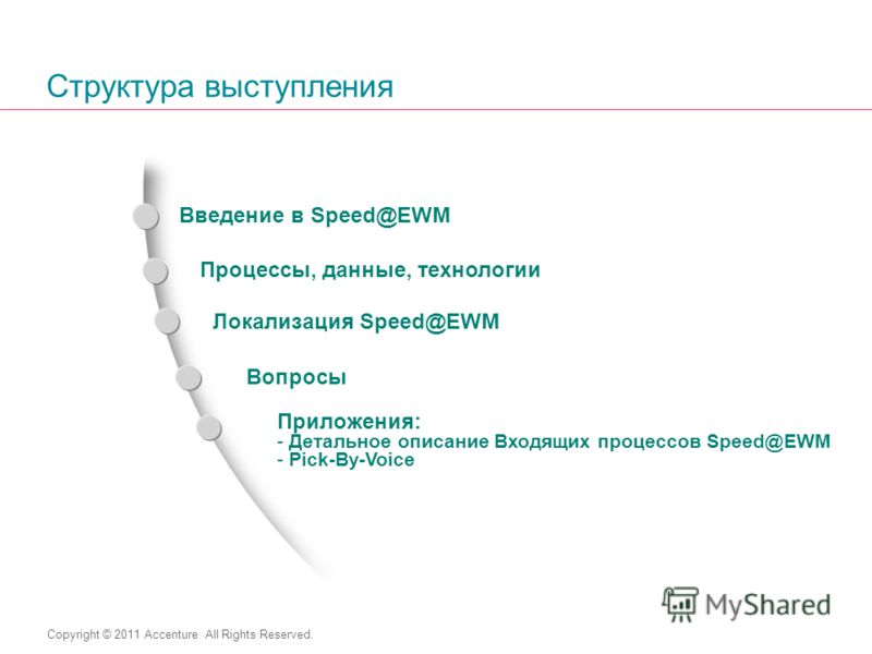 Copyright © 2011 Accenture All Rights Reserved. Структура выступления Приложения: - Детальное описание Входящих процессов Speed@EWM - Pick-By-Voice Введение в Speed@EWM Процессы, данные, технологии Локализация Speed@EWM Вопросы