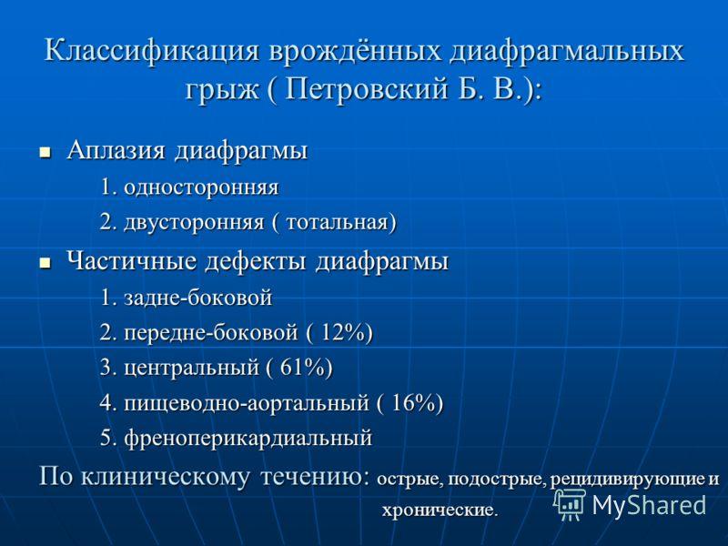 Классификация врождённых диафрагмальных грыж ( Петровский Б. В.): Аплазия диафрагмы Аплазия диафрагмы 1. односторонняя 1. односторонняя 2. двусторонняя ( тотальная) 2. двусторонняя ( тотальная) Частичные дефекты диафрагмы Частичные дефекты диафрагмы