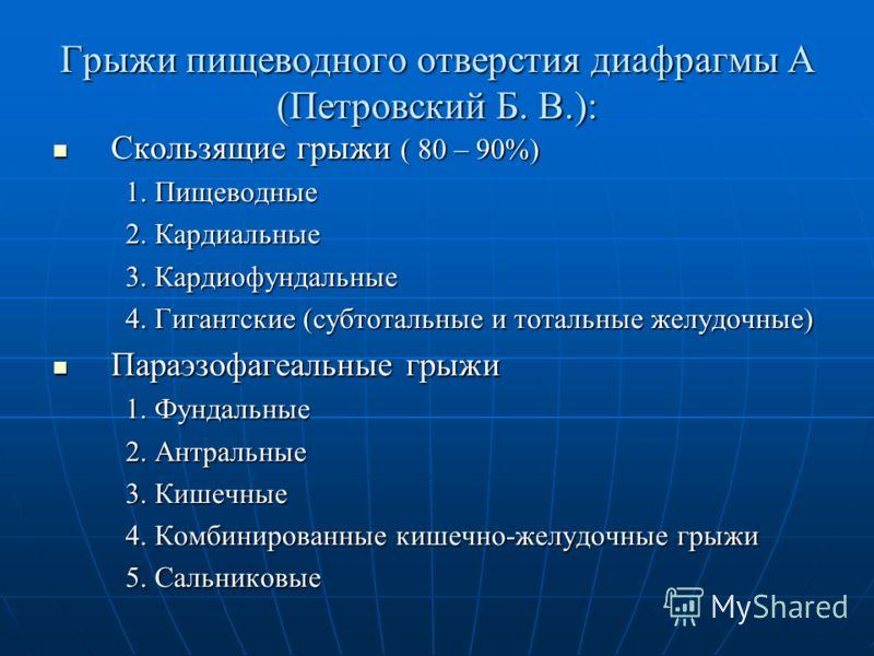Грыжи пищеводного отверстия диафрагмы А (Петровский Б. В.): Скользящие грыжи ( 80 – 90%) Скользящие грыжи ( 80 – 90%) 1. Пищеводные 1. Пищеводные 2. Кардиальные 2. Кардиальные 3. Кардиофундальные 3. Кардиофундальные 4. Гигантские (субтотальные и тота