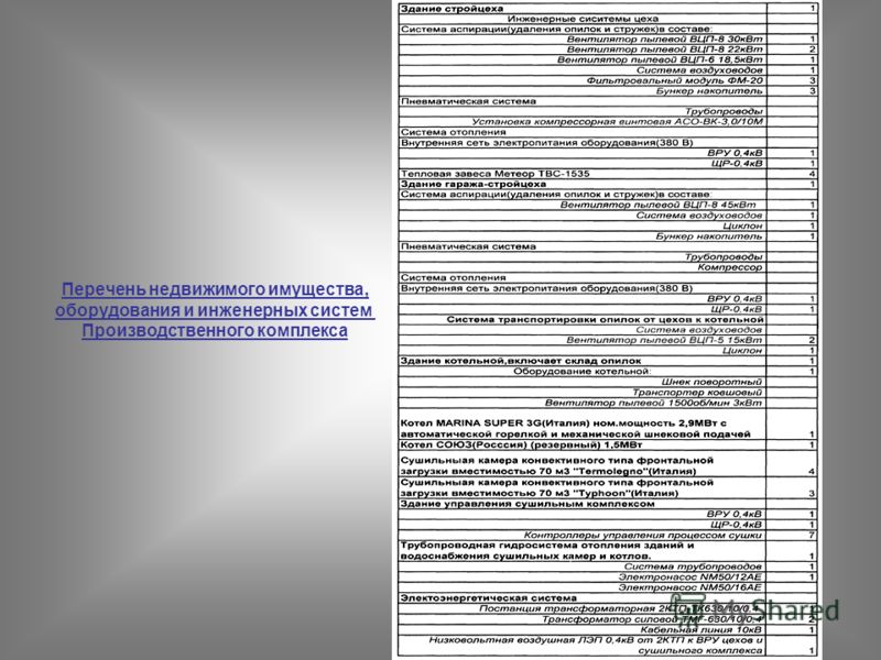 Перечень недвижимого имущества, оборудования и инженерных систем Производственного комплекса