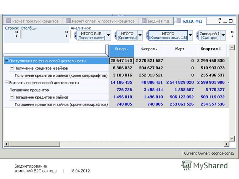 18.04.2012 Бюджетирование компаний B2C сектора | 51