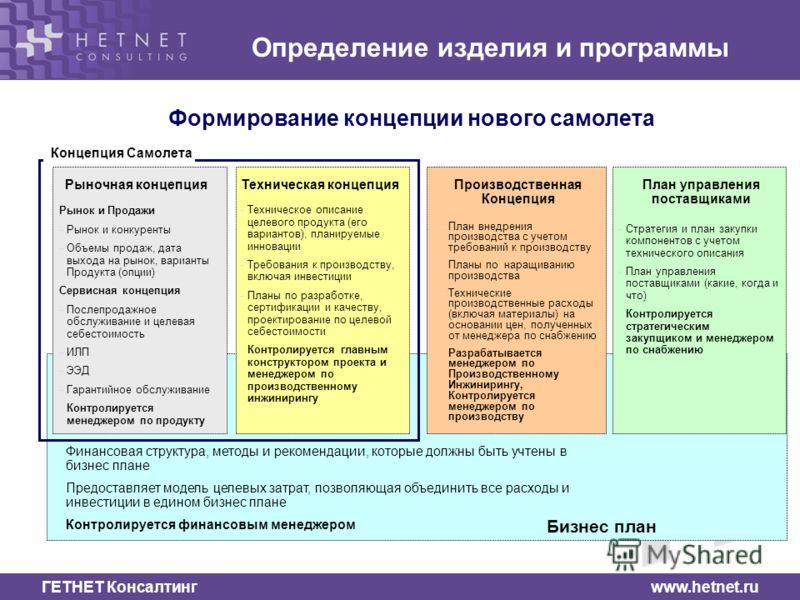 ГЕТНЕТ Консалтинг www.hetnet.ru Рыночная концепция Бизнес план Финансовая структура, методы и рекомендации, которые должны быть учтены в бизнес плане Предоставляет модель целевых затрат, позволяющая объединить все расходы и инвестиции в едином бизнес
