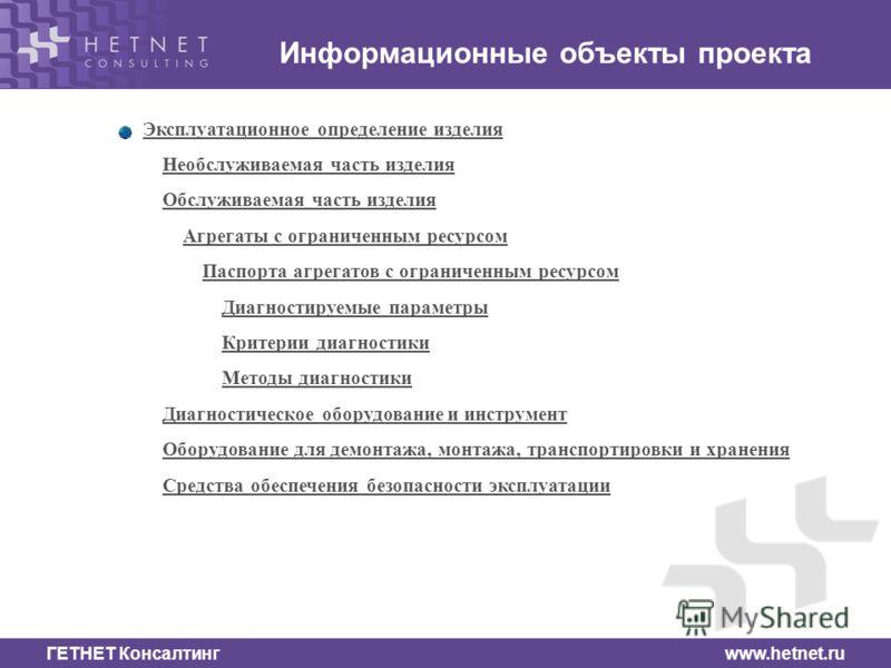 ГЕТНЕТ Консалтинг www.hetnet.ru Информационные объекты проекта Эксплуатационное определение изделияЭксплуатационное определение изделия Необслуживаемая часть изделия Обслуживаемая часть изделия Агрегаты с ограниченным ресурсом Паспорта агрегатов с ог