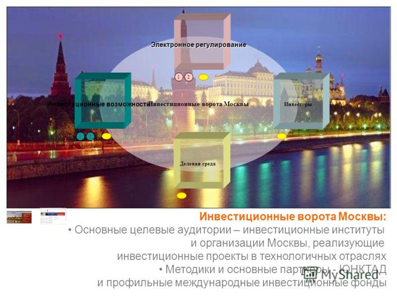 Инвестиционные ворота Москвы: Основные целевые аудитории – инвестиционные институты и организации Москвы, реализующие инвестиционные проекты в технологичных отраслях Методики и основные партнеры - ЮНКТАД и профильные международные инвестиционные фонд