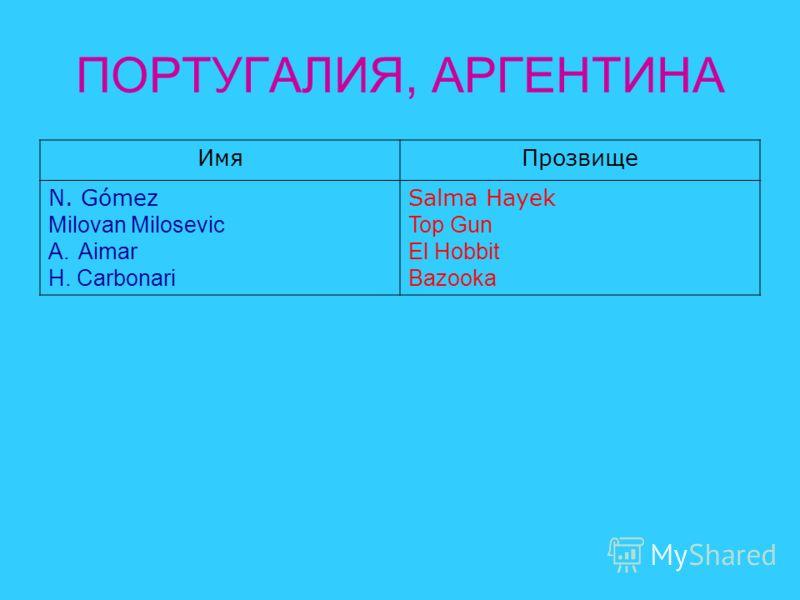 ПОРТУГАЛИЯ, АРГЕНТИНА ИмяПрозвище N. Gómez Milovan Milosevic A.Aimar H. Carbonari Salma Hayek Top Gun El Hobbit Bazooka