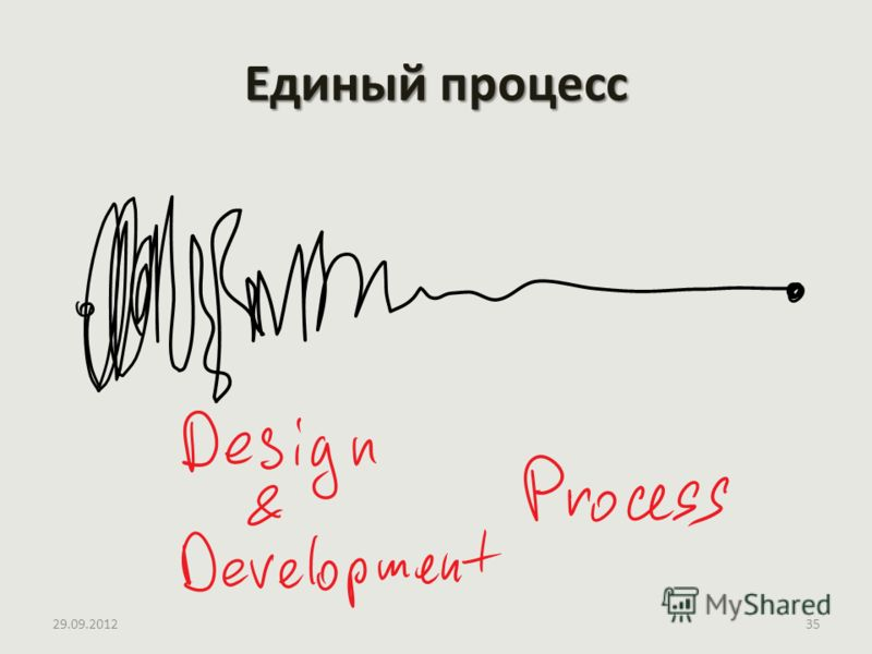Единый процесс 02.07.201235