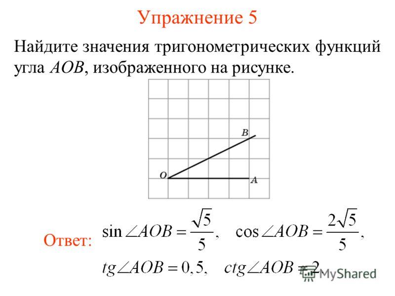Упражнение 5 Найдите значения тригонометрических функций угла AOB, изображенного на рисунке. Ответ: