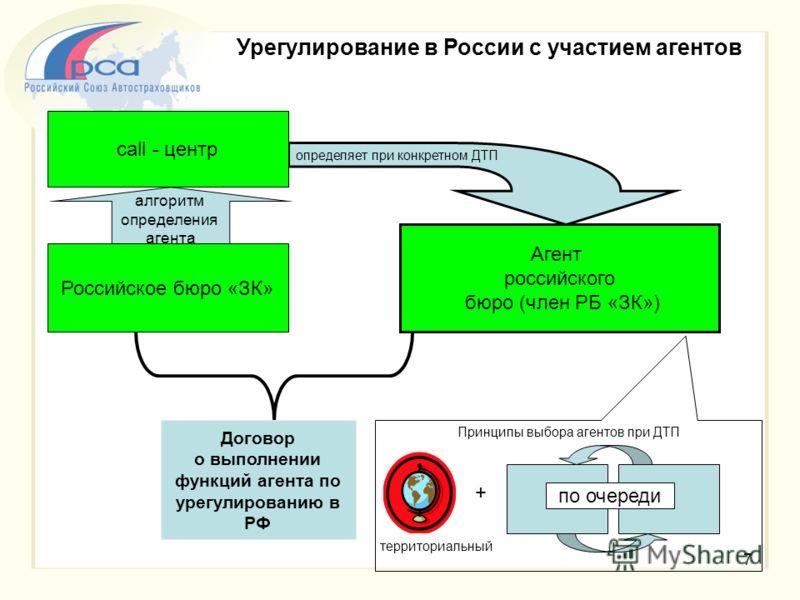 7 Российское бюро «ЗК» Агент российского бюро (член РБ «ЗК») Принципы выбора агентов при ДТП территориальный по очереди Урегулирование в России с участием агентов call - центр алгоритм определения агента определяет при конкретном ДТП + Договор о выпо