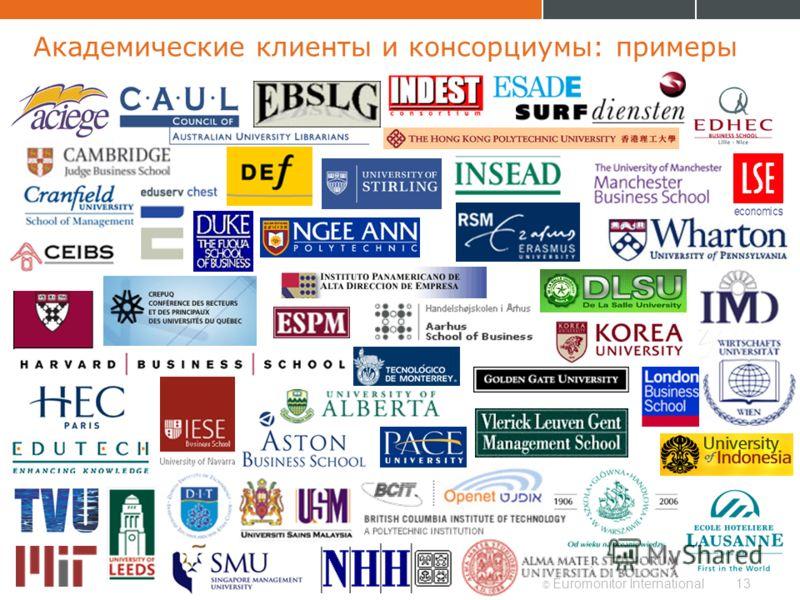 © Euromonitor International13 Академические клиенты и консорциумы: примеры