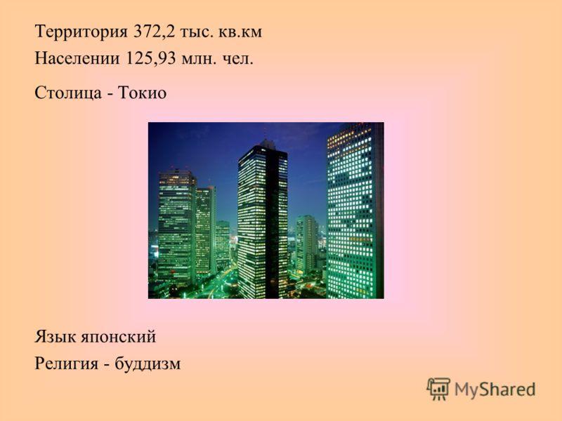 Территория 372,2 тыс. кв.км Населении 125,93 млн. чел. Столица - Токио Язык японский Религия - буддизм
