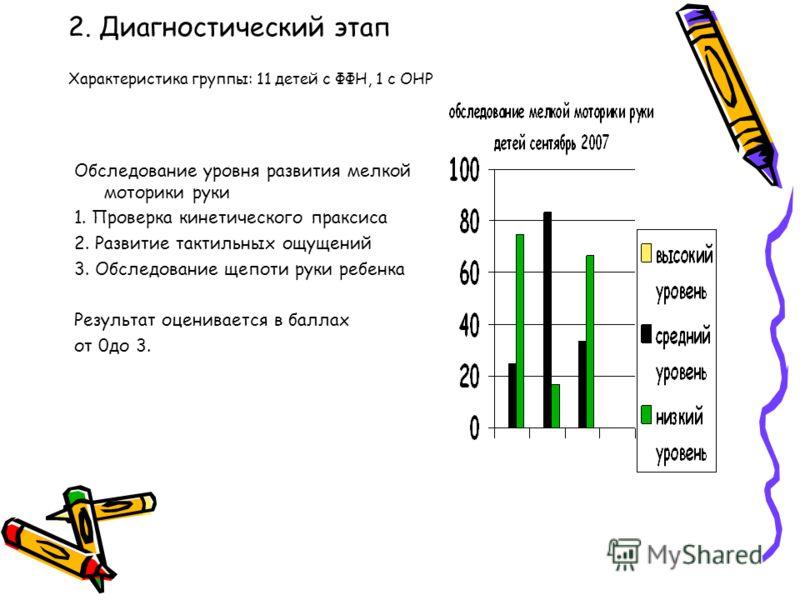 2. Диагностический этап Характеристика группы: 11 детей с ФФН, 1 с ОНР Обследование уровня развития мелкой моторики руки 1. Проверка кинетического праксиса 2. Развитие тактильных ощущений 3. Обследование щепоти руки ребенка Результат оценивается в ба