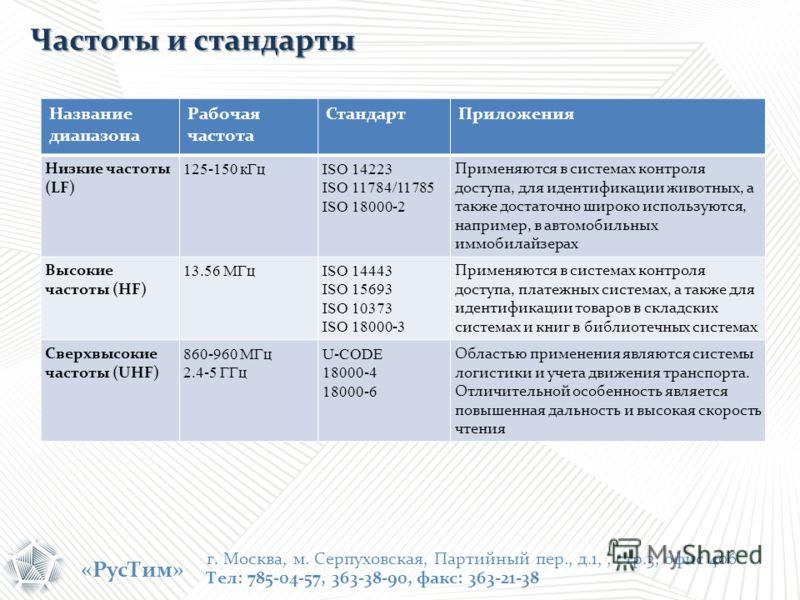 «РусТим» Название диапазона Рабочая частота СтандартПриложения Низкие частоты (LF) 125-150 кГцISO 14223 ISO 11784/11785 ISO 18000-2 Применяются в системах контроля доступа, для идентификации животных, а также достаточно широко используются, например,