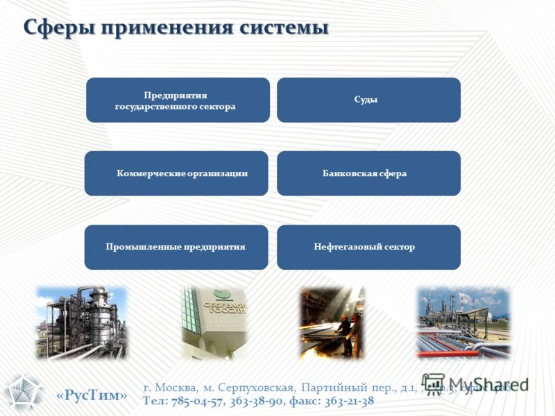 «РусТим» Предприятия государственного сектора Суды Коммерческие организации Промышленные предприятия Банковская сфера Нефтегазовый сектор