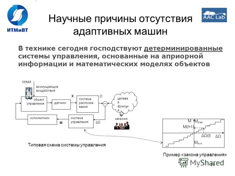 10 Научные причины отсутствия адаптивных машин В технике сегодня господствуют детерминированные системы управления, основанные на априорной информации и математических моделях объектов ΔΩ M M max M min ΔΩ(t) M(t+1) Пример «закона управления» Типовая