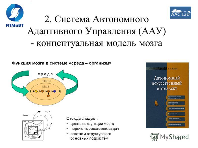 18 Функция мозга в системе «среда – организм» Отсюда следуют: целевые функции мозга перечень решаемых задач состав и структура его основных подсистем моз г тело с р е д а 2. Система Автономного Адаптивного Управления (ААУ) - концептуальная модель моз