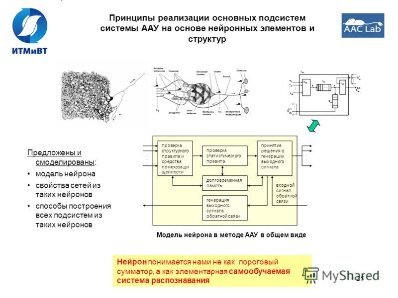 25 Принципы реализации основных подсистем системы ААУ на основе нейронных элементов и структур Предложены и смоделированы: модель нейрона свойства сетей из таких нейронов способы построения всех подсистем из таких нейронов проверка структурного прави