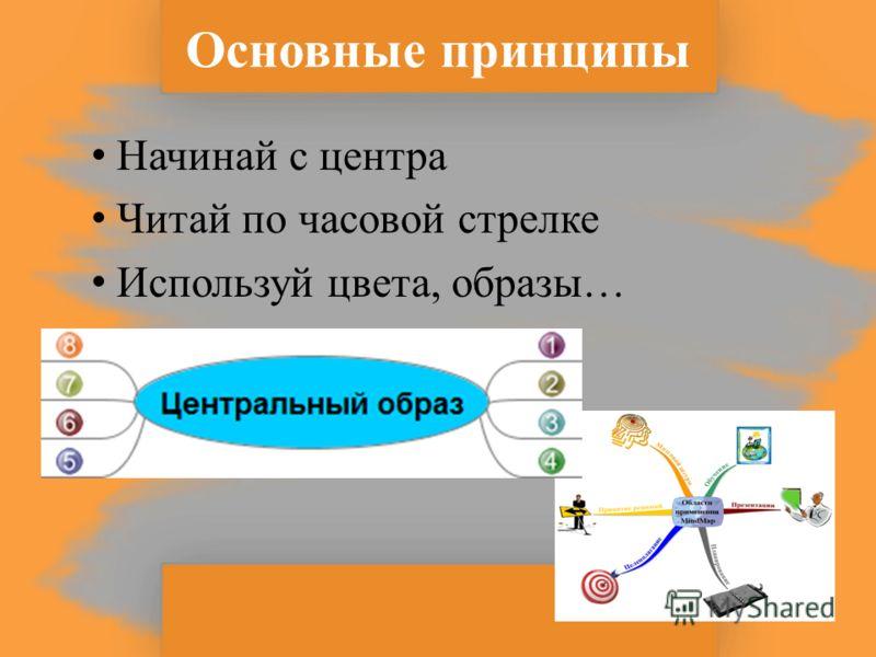 Основные принципы Начинай с центра Читай по часовой стрелке Используй цвета, образы…