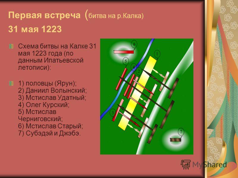 Первая встреча ( битва на р.Калка) 31 мая 1223 Схема битвы на Калке 31 мая 1223 года (по данным Ипатьевской летописи): 1) половцы (Ярун); 2) Даниил Волынский; 3) Мстислав Удатный; 4) Олег Курский; 5) Мстислав Черниговский; 6) Мстислав Старый; 7) Субэ