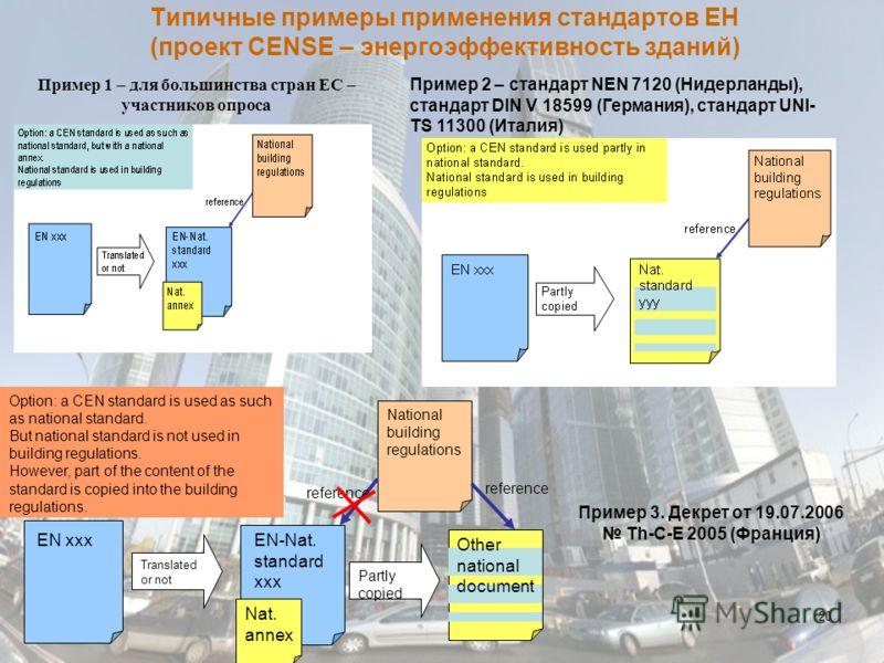 Типичные примеры применения стандартов ЕН (проект CENSE – энергоэффективность зданий) Пример 1 – для большинства стран ЕС – участников опроса 20 Пример 2 – стандарт NEN 7120 (Нидерланды), стандарт DIN V 18599 (Германия), стандарт UNI- TS 11300 (Итали