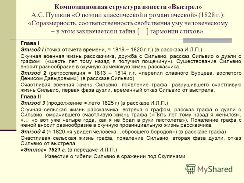 Композиционная структура повести «Выстрел» А.С. Пушкин «О поэзии классической и романтической» (1828 г.): «Соразмерность, соответственность свойственна уму человеческому – в этом заключается и тайна […] гармонии стихов». Глава I Эпизод I (точка отсче