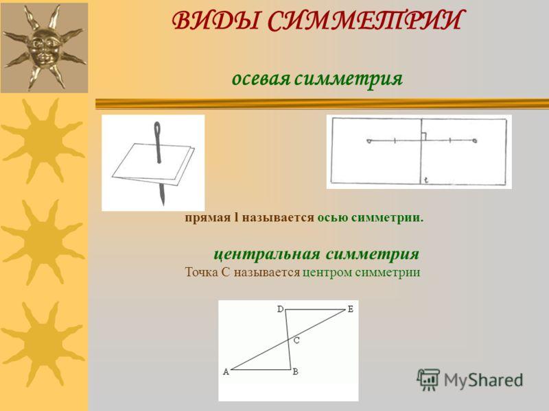 ВИДЫ СИММЕТРИИ осевая симметрия прямая l называется осью симметрии. центральная симметрия Точка C называется центром симметрии