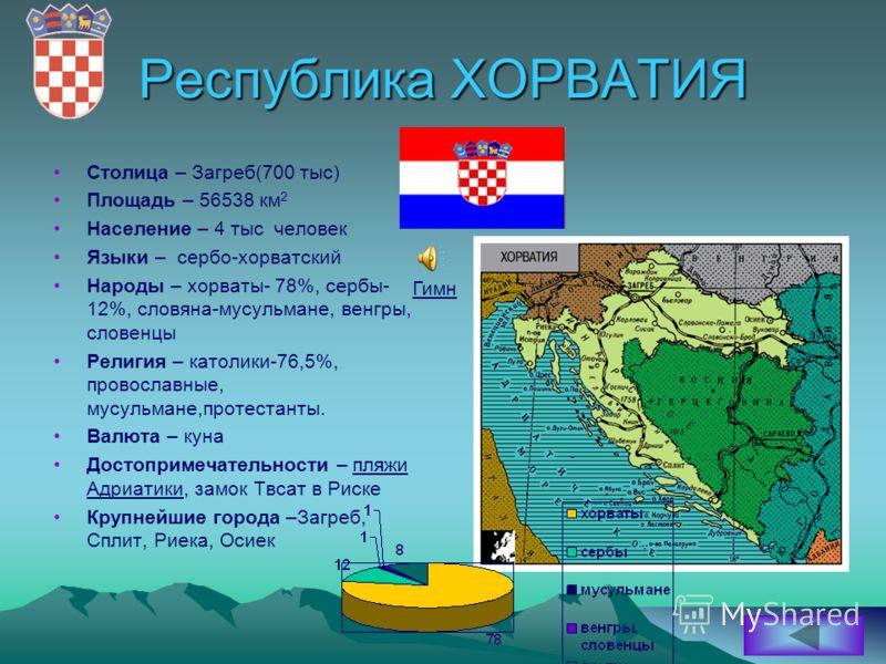 Республика ХОРВАТИЯ Столица – Загреб(700 тыс) Площадь – 56538 км 2 Население – 4 тыс человек Языки – сербо-хорватский Народы – хорваты- 78%, сербы- 12%, словяна-мусульмане, венгры, словенцы Религия – католики-76,5%, провославные, мусульмане,протестан