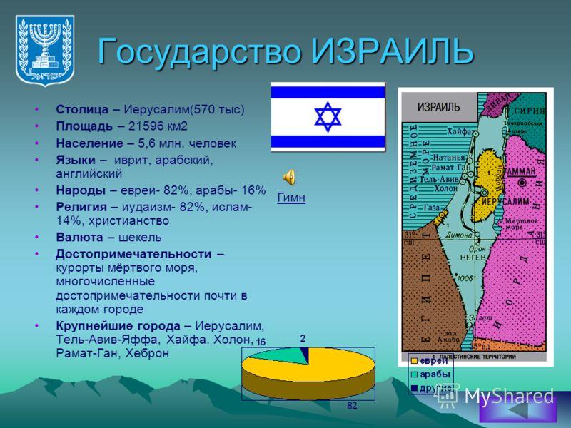 Презентация На Тему Мальта По Географии