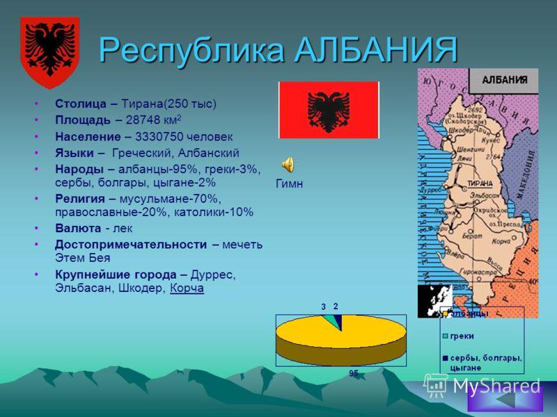 Республика АЛБАНИЯ Столица – Тирана(250 тыс) Площадь – 28748 км 2 Население – 3330750 человек Языки – Греческий, Албанский Народы – албанцы-95%, греки-3%, сербы, болгары, цыгане-2% Религия – мусульмане-70%, православные-20%, католики-10% Валюта - лек