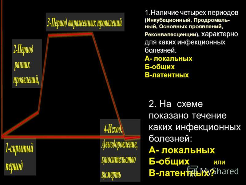 1.Наличие четырех периодов (Инкубационный, Продромаль- ный, Основных проявлений, Реконвалесценции), характерно для каких инфекционных болезней: А- локальных Б-общих В-латентных 2. На схеме показано течение каких инфекционных болезней: А- локальных Б-