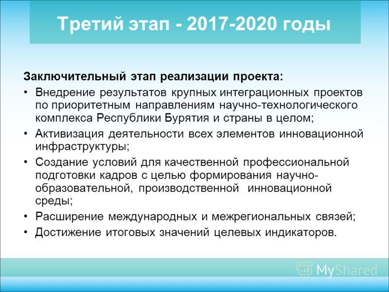 Третий этап - 2017-2020 годы Заключительный этап реализации проекта: Внедрение результатов крупных интеграционных проектов по приоритетным направлениям научно-технологического комплекса Республики Бурятия и страны в целом; Активизация деятельности вс