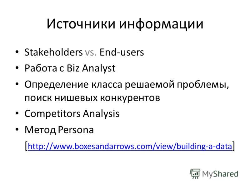 Источники информации Stakeholders vs. End-users Работа с Biz Analyst Определение класса решаемой проблемы, поиск нишевых конкурентов Competitors Analysis Метод Persona [ http://www.boxesandarrows.com/view/building-a-data ] http://www.boxesandarrows.c