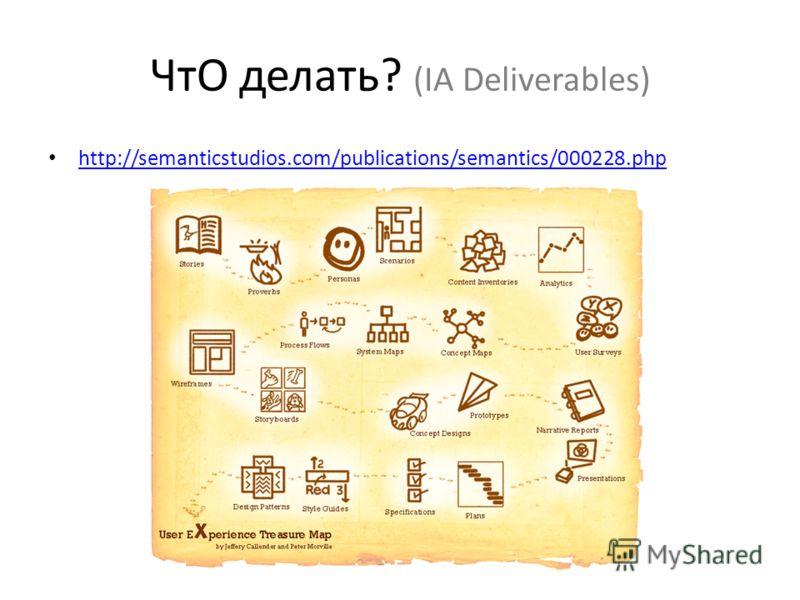 ЧтО делать? (IA Deliverables) http://semanticstudios.com/publications/semantics/000228.php