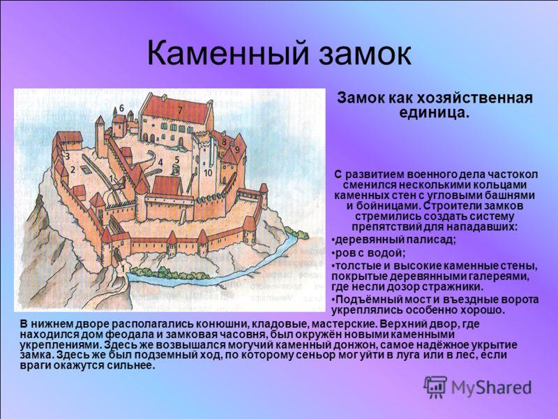 Каменный замок Замок как хозяйственная единица. С развитием военного дела частокол сменился несколькими кольцами каменных стен с угловыми башнями и бойницами. Строители замков стремились создать систему препятствий для нападавших: деревянный палисад;