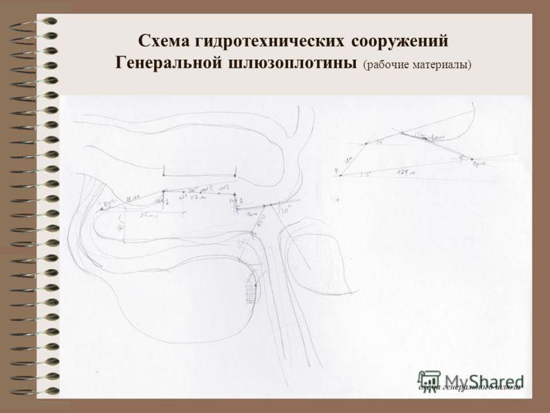 Схема гидротехнических сооружений Генеральной шлюзоплотины (рабочие материалы)