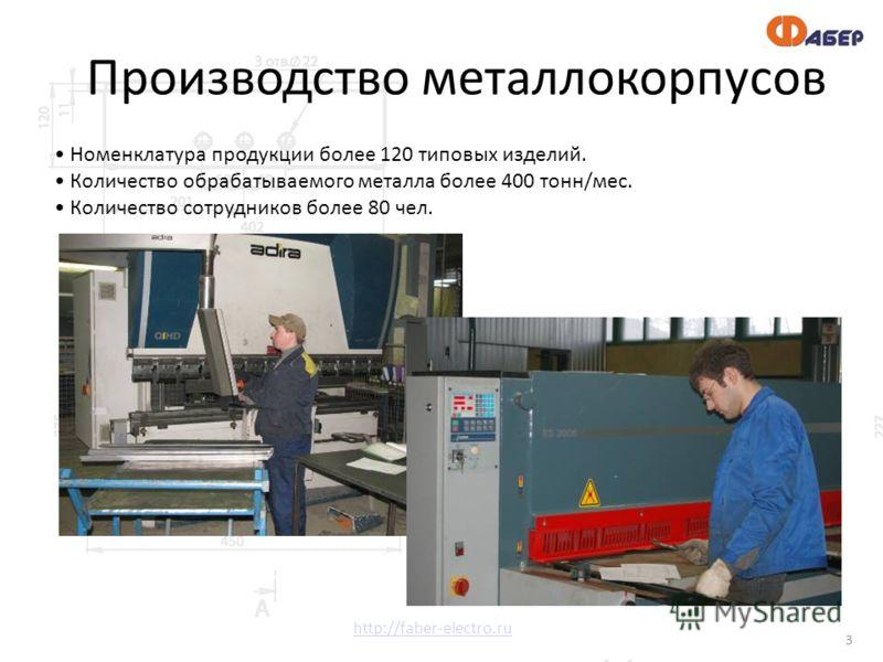 Производство металлокорпусов Номенклатура продукции более 120 типовых изделий. Количество обрабатываемого металла более 400 тонн/мес. Количество сотрудников более 80 чел. http://faber-electro.ru 3