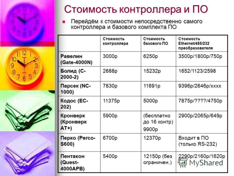 Стоимость контроллера и ПО Перейдём к стоимости непосредственно самого контроллера и базового комплекта ПО Перейдём к стоимости непосредственно самого контроллера и базового комплекта ПО Стоимость контроллера Стоимость базового ПО Стоимость Ethernet/