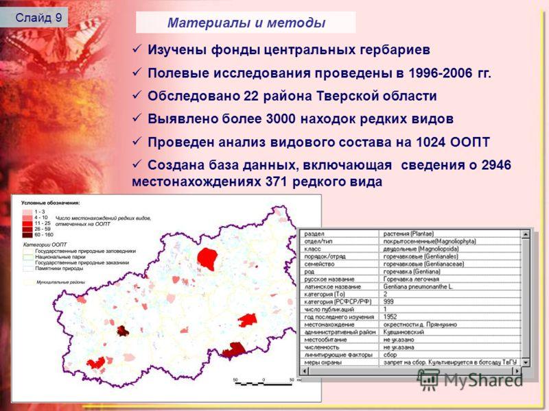 Изучены фонды центральных гербариев Полевые исследования проведены в 1996-2006 гг. Обследовано 22 района Тверской области Выявлено более 3000 находок редких видов Проведен анализ видового состава на 1024 ООПТ Создана база данных, включающая сведения