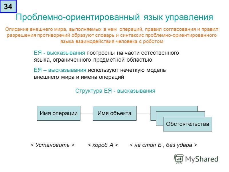 Проблемно-ориентированный язык управления ЕЯ - высказывания построены на части естественного языка, ограниченного предметной областью ЕЯ – высказывания используют нечеткую модель внешнего мира и имена операций Структура ЕЯ - высказывания Имя операции