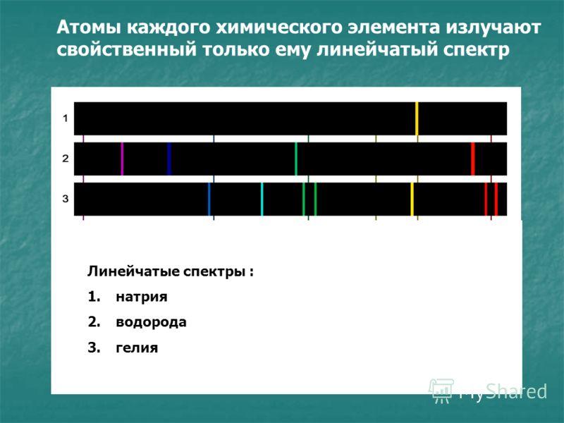 Атомы каждого химического элемента излучают свойственный только ему линейчатый спектр Линейчатые спектры : 1.натрия 2.водорода 3.гелия