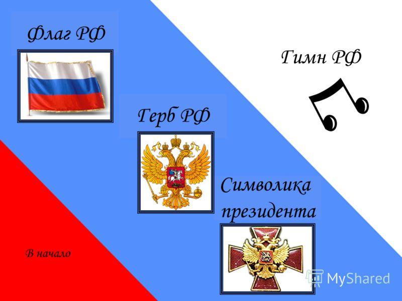Флаг РФ Герб РФ Символика президента В начало Гимн РФ