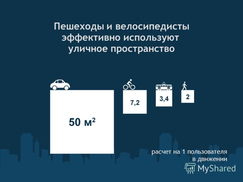 Пешеходы и велосипедисты эффективно используют уличное пространство расчет на 1 пользователя в движении