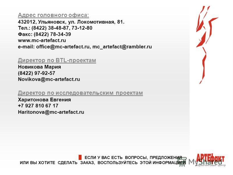 Адрес головного офиса: 432012, Ульяновск, ул. Локомотивная, 81. Тел.: (8422) 38-48-87, 73-12-80 Факс: (8422) 78-34-39 www.mc-artefact.ru e-mail: office@mc-artefact.ru, mc_artefact@rambler.ru Директор по BTL-проектам Новикова Мария (8422) 97-92-57 Nov