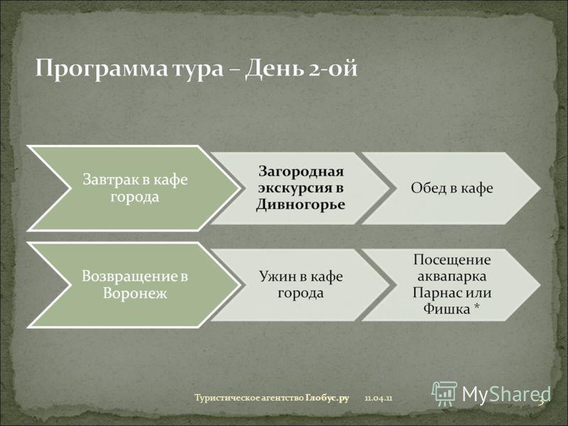 11.04.11 3 Туристическое агентство Глобус.ру